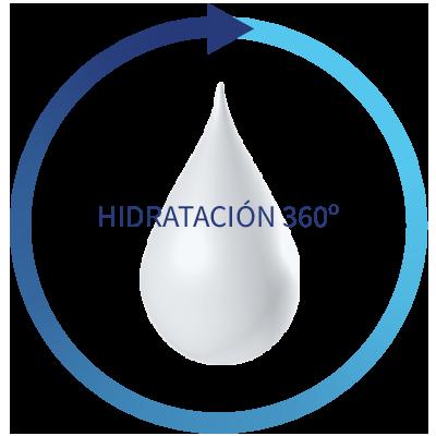 Hidratación